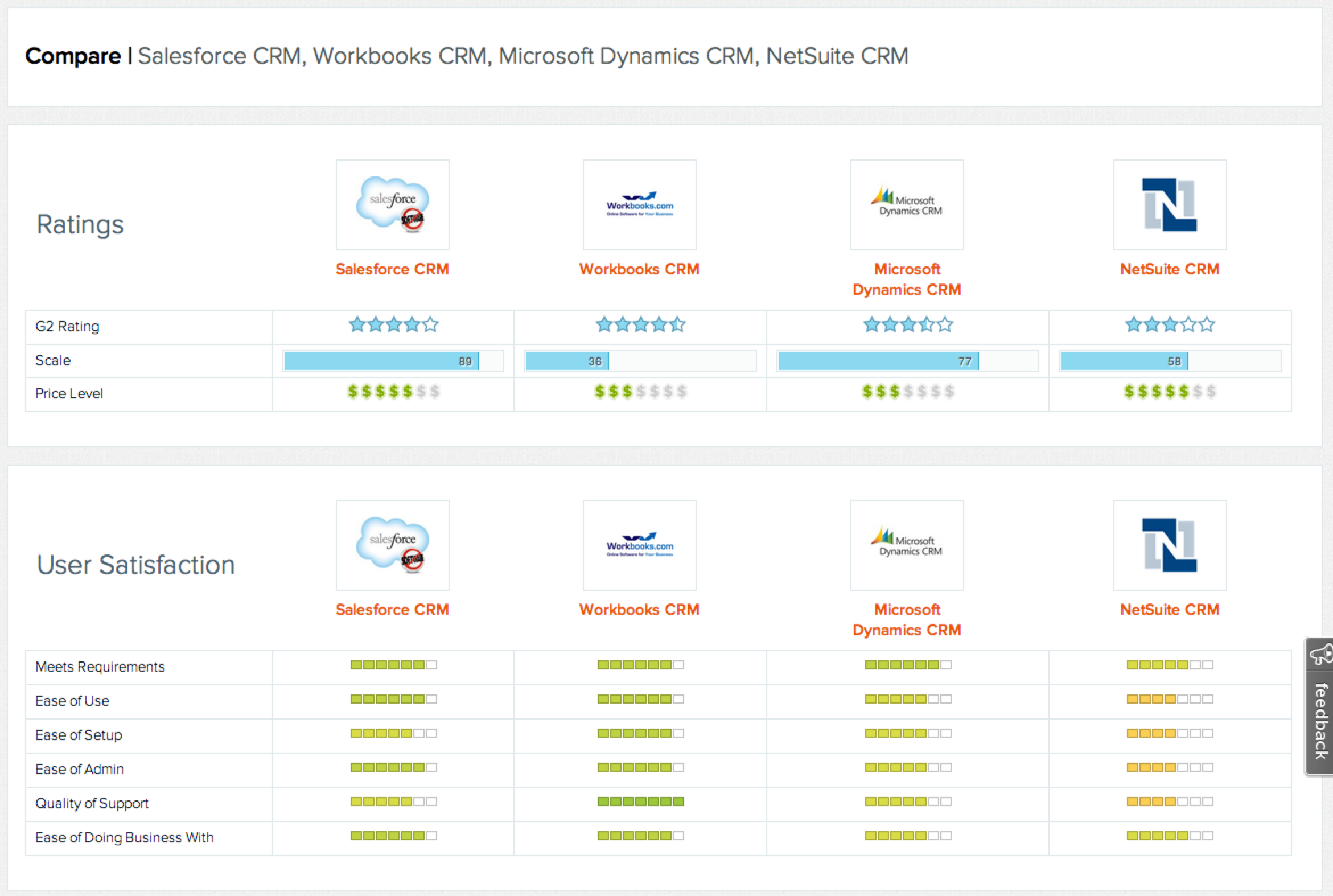 CRM Research - Detailed Feature Comparison