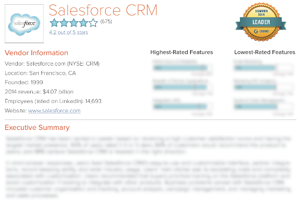CRM Research - Executive Summary