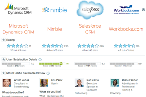 CRM Research - Feature Comparison